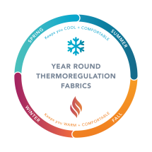 Thermoregulation_Coolcore_Fabric