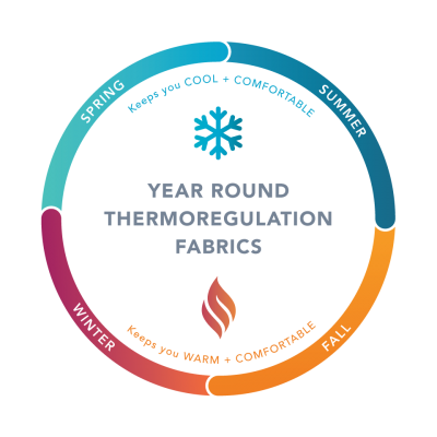 thermoregulation cool core fabric